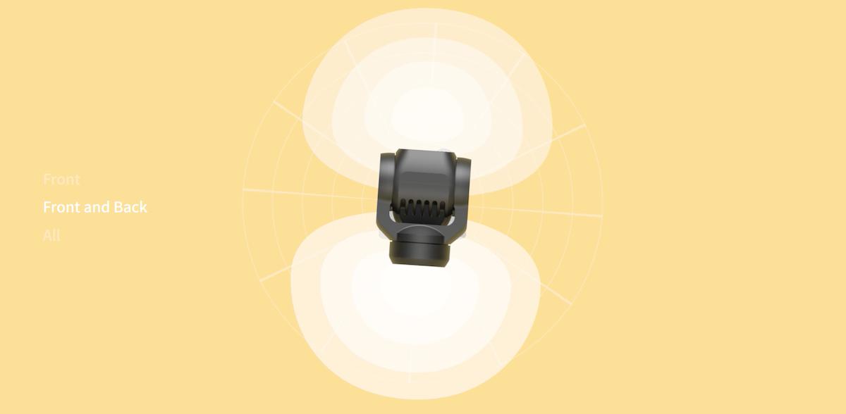 除可錄製立體聲,更可做到聲場跟隨、聲音變焦、拾音指向性切換及智能降風噪等功能。