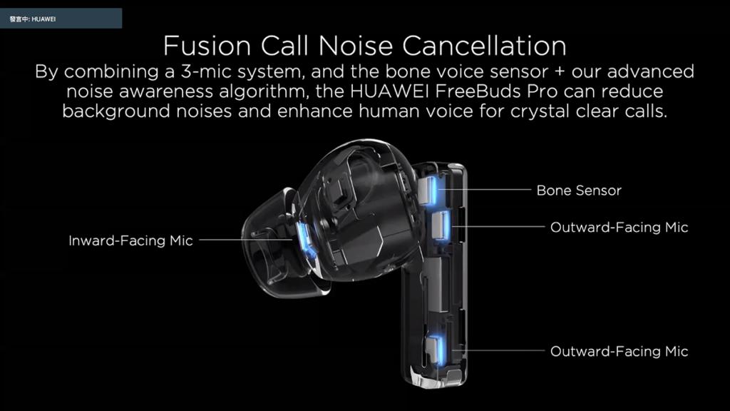 HUAWEI FreeBuds Pro 可根據用戶所在的聲音環境進行快速識別,判斷並自動在輕度降噪、均衡降噪和深度降噪三種降噪模式間進行切換。