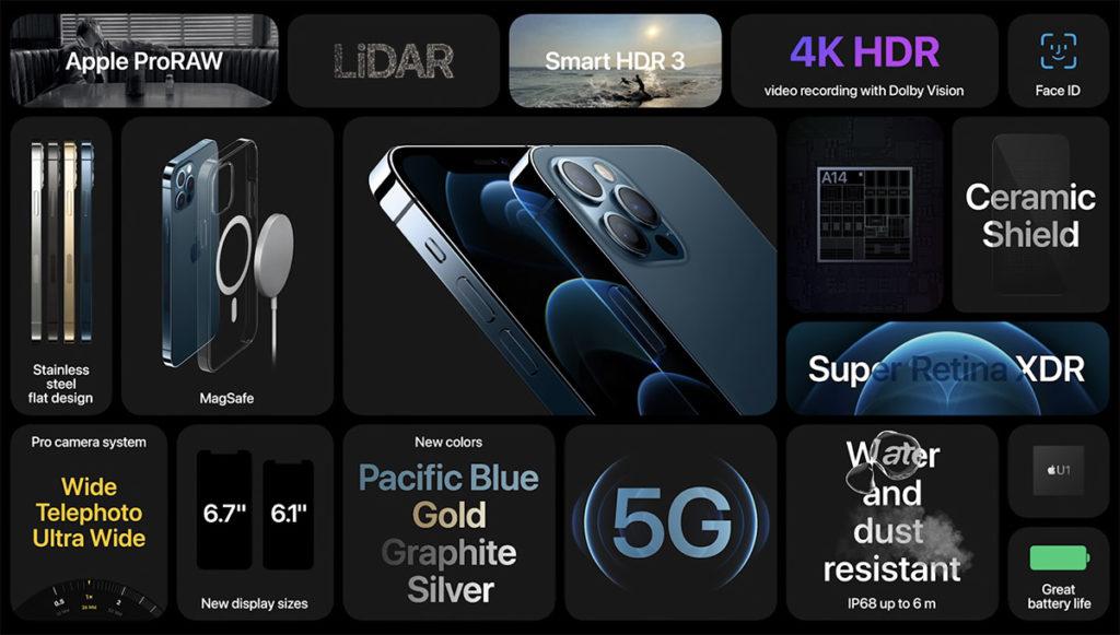 iPhone 12 Pro 與 iPhone 12 Pro Max 規格簡介。