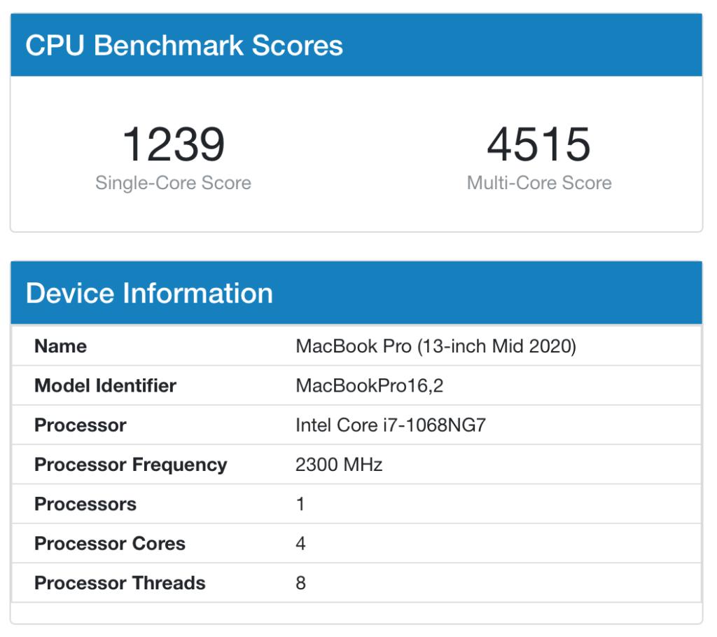 現在仍有售的 13 吋 Intel MacBook Pro ,單核分數和 M1 接近,但只有 4 核心,整體表現仍比 M1 MacBook Air 慢。