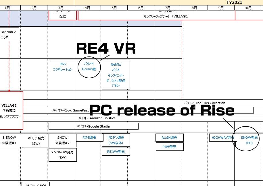 Capcom 受駭客攻擊洩露機密資料,正是雙重攻擊猖獗的活生生證據。