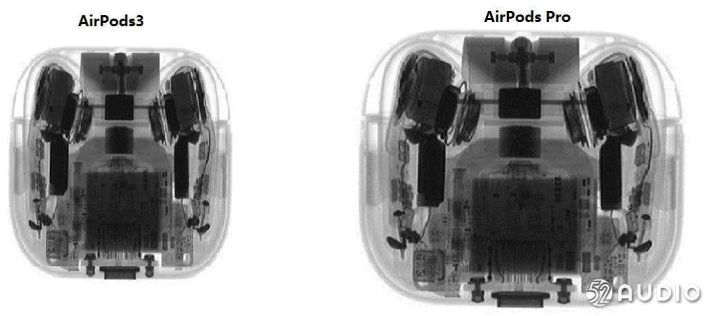 流出的 AirPods 3 與 AirPods Pro X 光透視比對圖,不過真實性存疑。(來源: 52audio.com )
