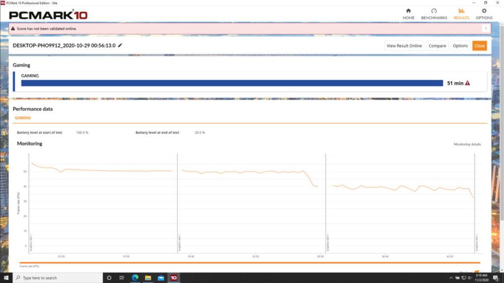 《 PCMark 10 》Gaming 電池測試時間只有 51 分鐘,比一般的 1 小時略短。