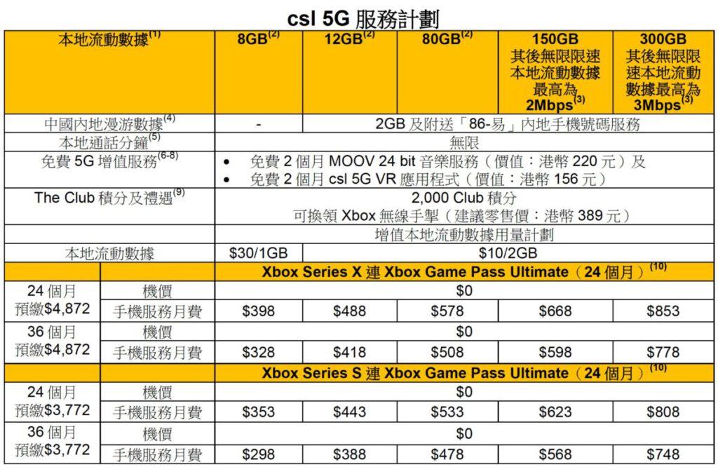 csl 5G 服務計劃