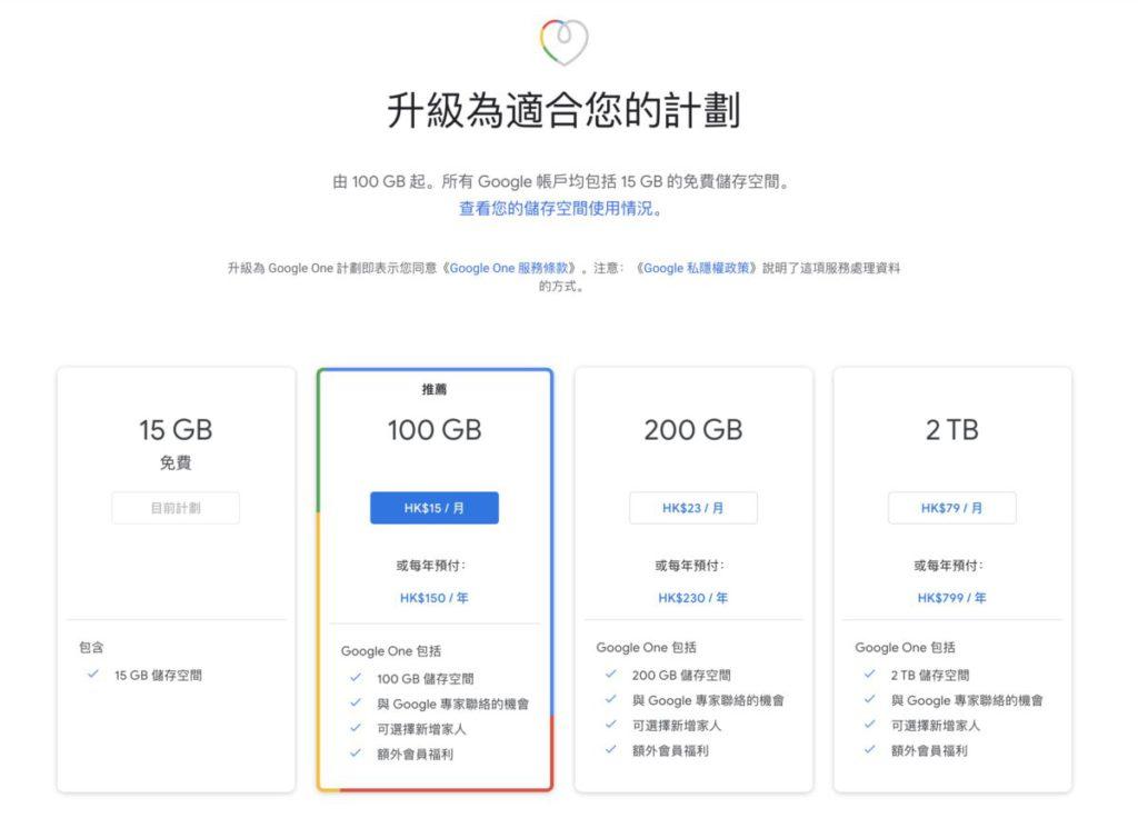 超額的檔案兩年不處理的話明年 6 月就會被刪除,想保留的話唯有付款訂購 Google One 空間。