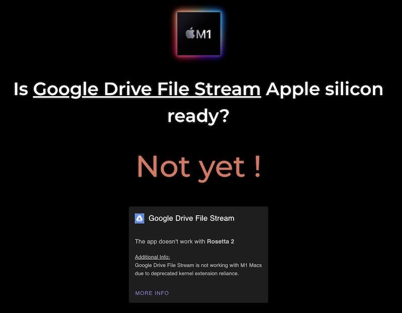 Google Drive 仍未支援對不少用戶來說會帶來一些工作上的不便。