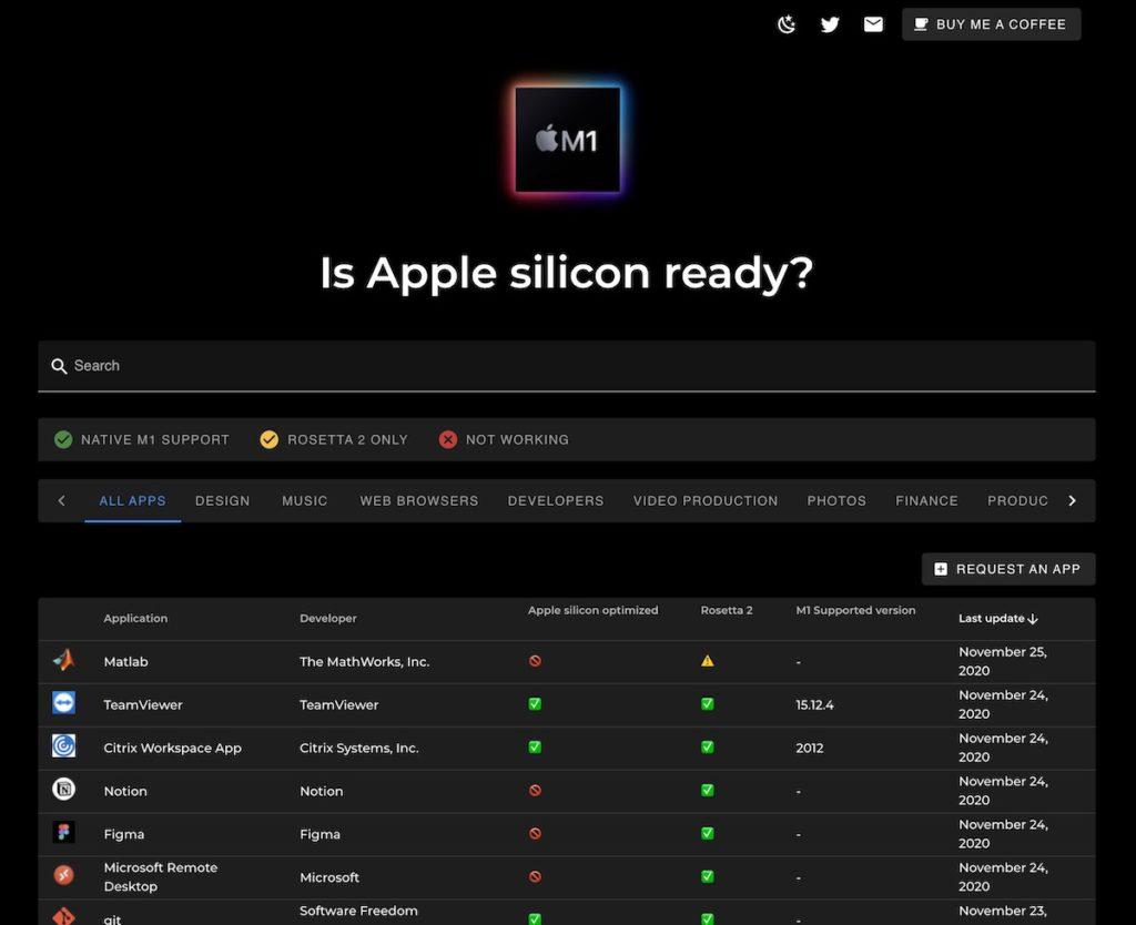 Is Apple silicon ready? 網站為準用家提供入手 M1 Mac 的有用參考資料。