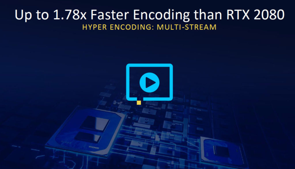 編碼性能比 RTX 2080 快 1.78 倍。