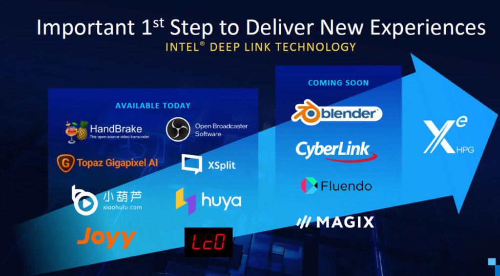 Intel Deep Link 技術已獲多款軟件支持。