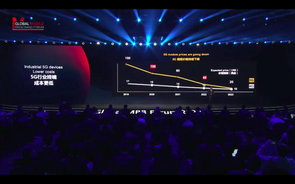 華為預計 5G 模組成本將在 2023 年降至 20 美元。