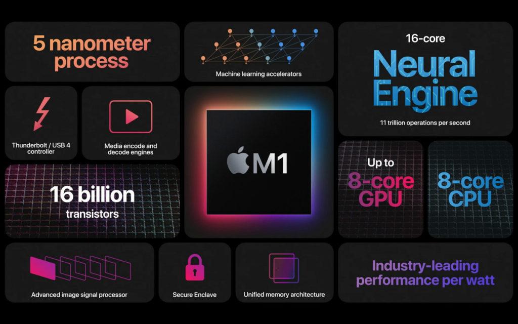 去年配備 M1 處理器的 Mac 機,性能表現卓越。