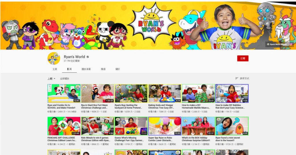Ryan's World 頻道於 2015年建立,透過開箱影片開始慢慢受到注目,目前有關頻道有超過 2,700 多萬人追蹤
