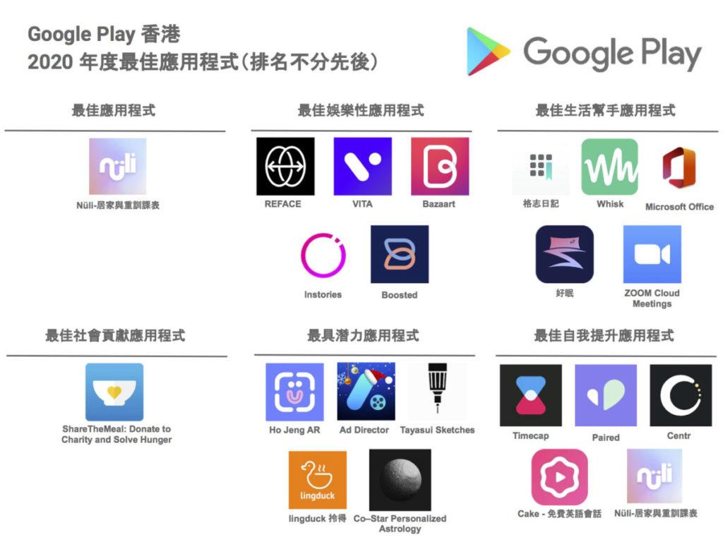 Google Play 香港 2020 年度最佳應用程式得獎名單