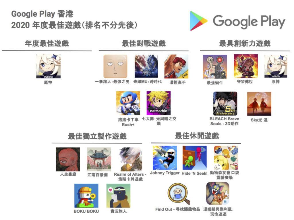 Google Play 香港 2020 年度最佳遊戲得獎名單