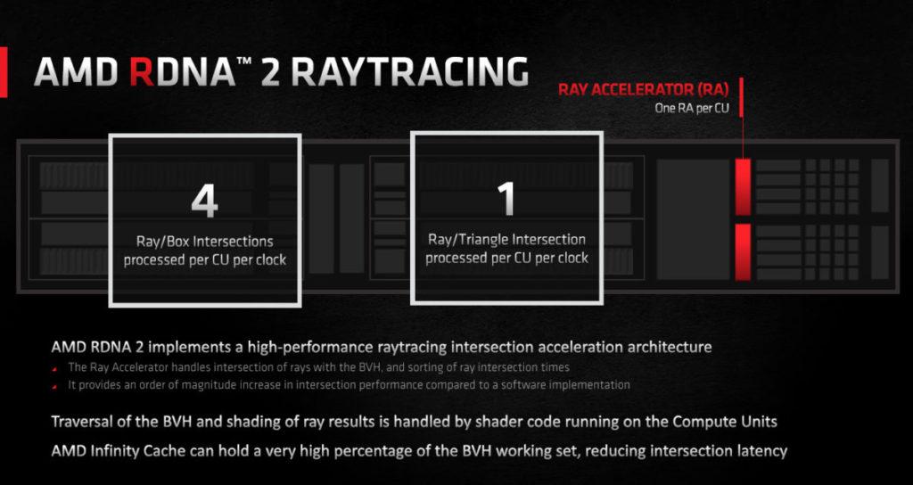 Ray Accelerator每時脈可執行1 Ray/Triangles Intersection或4 Ray/Box Intersections。