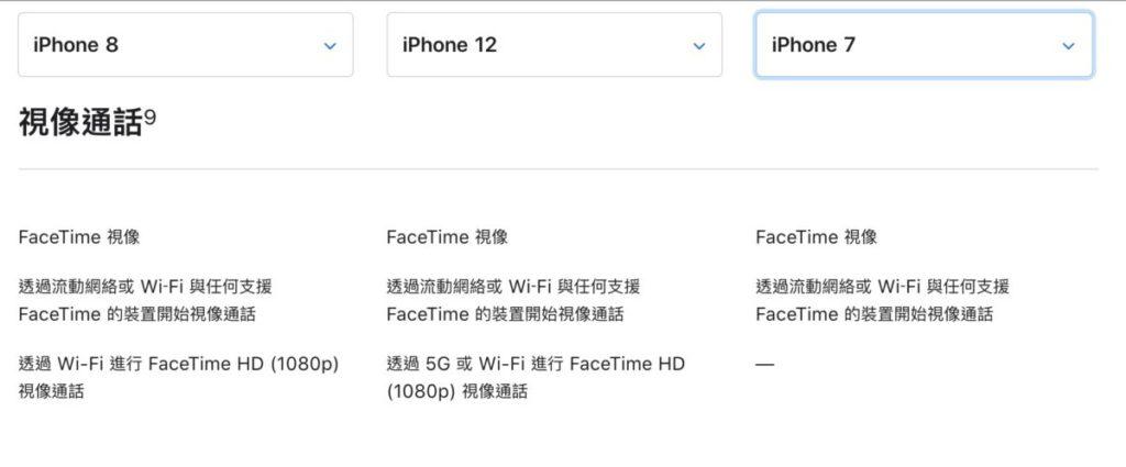 Apple 在 iOS 14.2 推出不久,就在 iPhone 8 以上的手機的規格表內,加入在 Wi-Fi 下進行 HD FaceTime (1080p) 的一項。