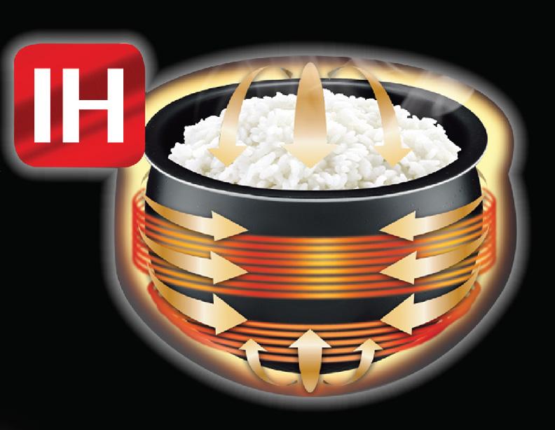 IH 技術以 360° 全方位加熱,還能夠極速升溫,並精準控制發熱時間和溫度