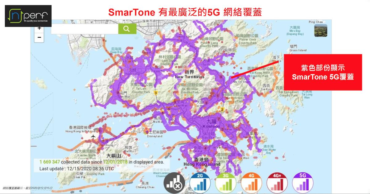 由於採用 DSS 技術,SmarTone 的 5G 網絡覆蓋有很快的增長。