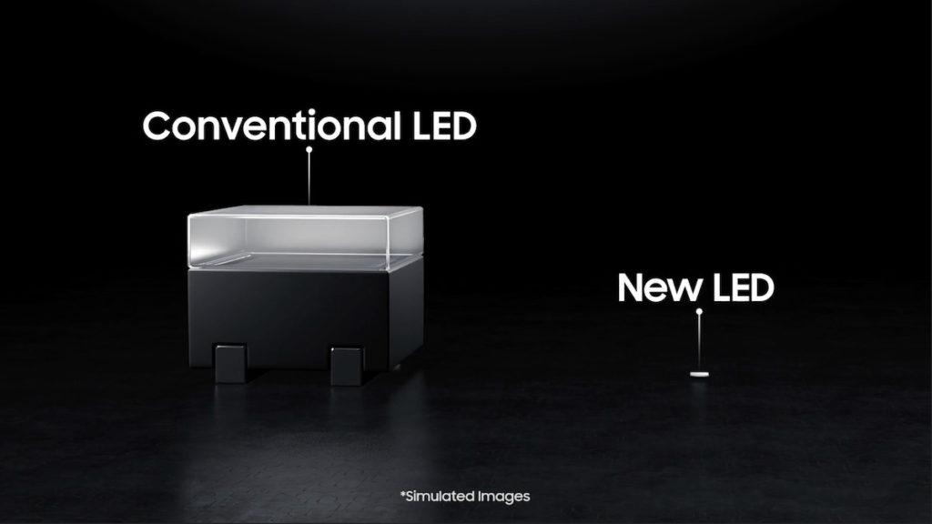 .Mini LED 比傳統 LED 高度只有 1/40 , 同一尺寸的電視畫面可容納更多背光點,而且機身可以更薄。