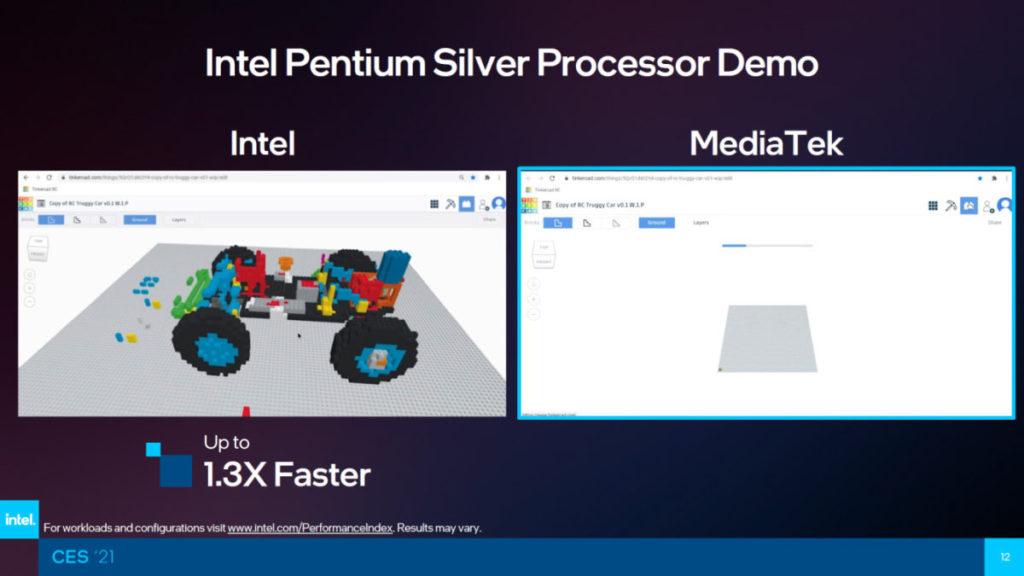 10nm Pentium Silver 較競爭對手 MediaTek 快 1.3X 。