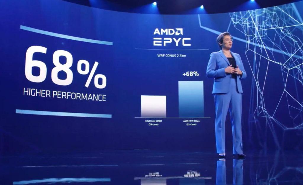 上述測試中第 3 代 EPYC 32 核心較 Intel Xeon 28 核心快 68%