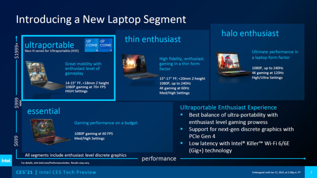 H35 屬於新系統的輕薄遊戲筆電,定價在 US$1,999 市場。