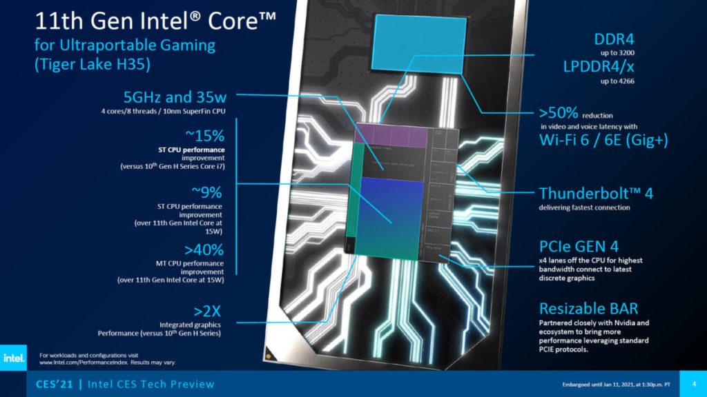 Tiger Lake H35 CPU 架構圖。可見會以 5GHz, 35W TDP 上市。