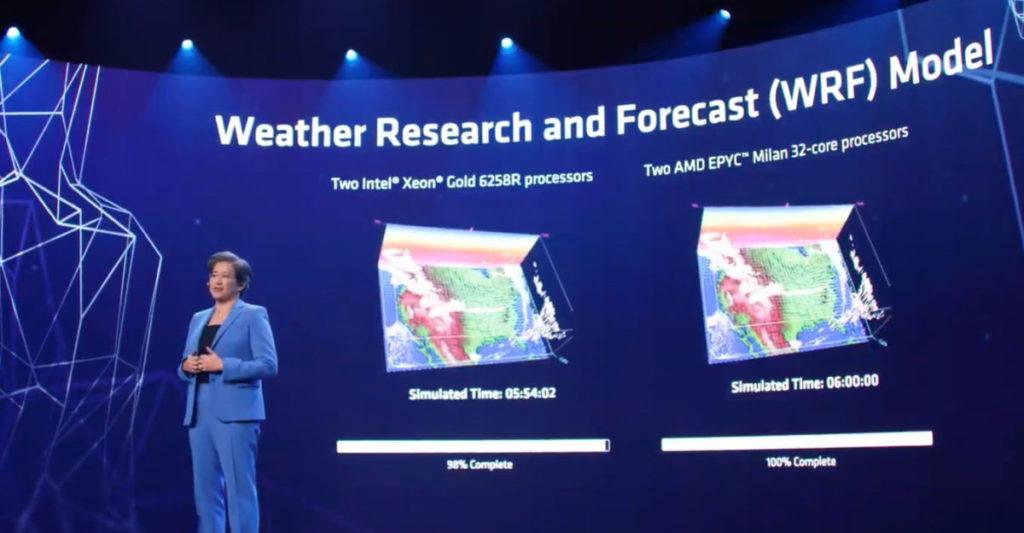 以天氣預測模型比較 2x 第 3 代 EPYC 32 核心與 2x Xeon Gold 6258R 28 核心性能
