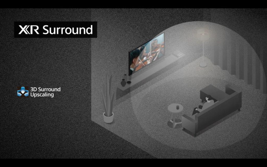 XR Surround 除了透過分析將影片的聲音模擬成 5.1 外,也會透過電視頂部高音喇叭,播放成 5.1.2 音效。