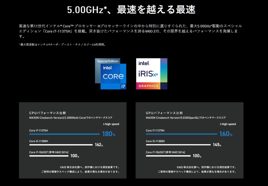 VAIO Z 會採用時脈高達 5.00 GHz 的客製版第 11 代 Intel Core i7-11375H 處理器
