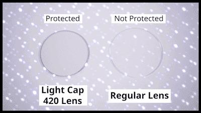 使用防藍光鏡片(左)可以有效減少 VR 裝置的藍光,不過最好還是玩了1小時休息一會。