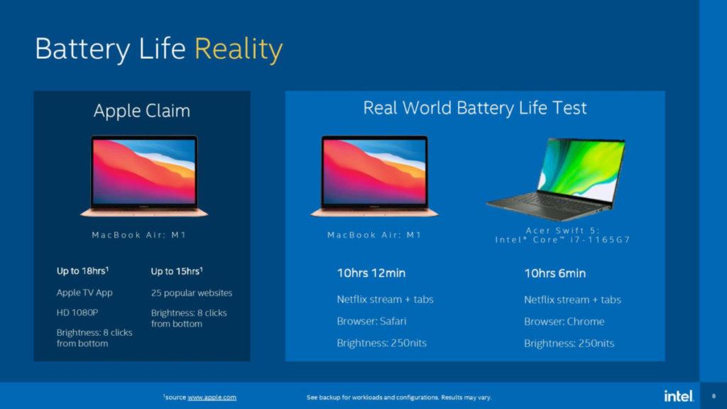 在電池測試方面,Intel改用另一台筆電(Acer