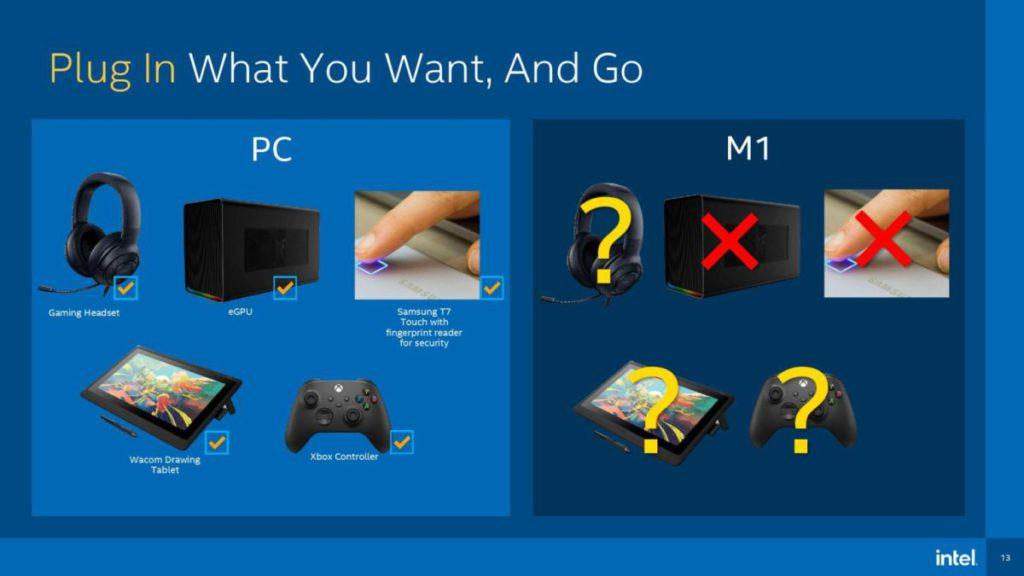 11 代C o r e C P U 的優勢還表現在 External GPU及眾多可用設備的擴充 性能。