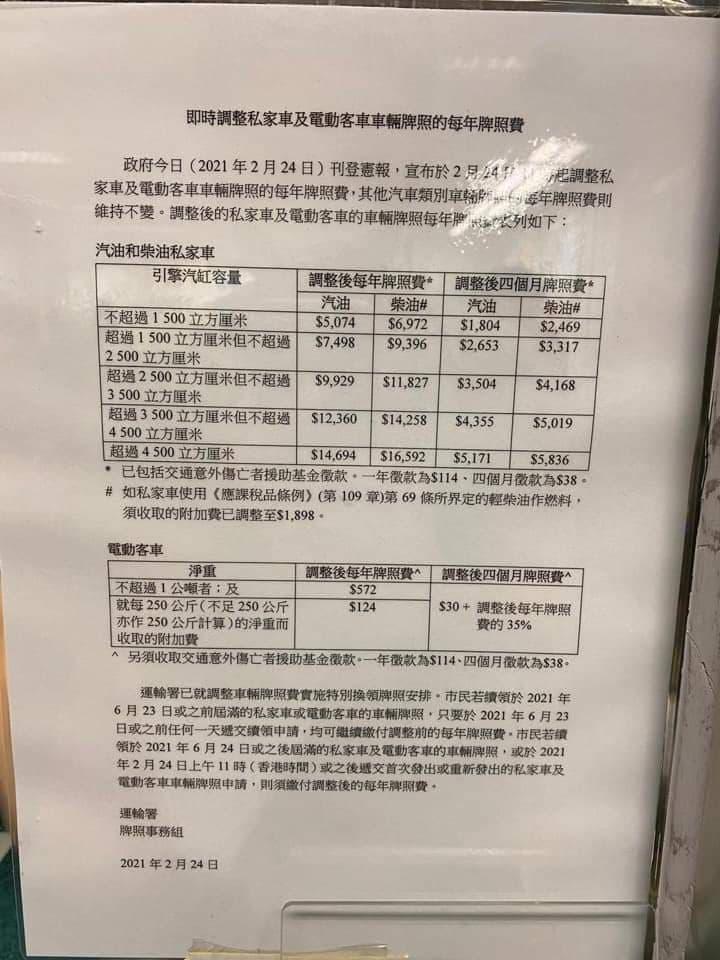 運輸處已經張貼有關牌照費用調整的通告