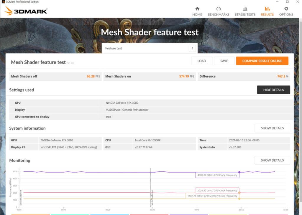 Mesh Shader 測試分成 off 及 on 兩個部分。筆者以 ASUS ROG-STRIX-RTX3080-O10G-GAMING 測試,結果得分為 575.79fps ,較 Mesh Shaders off 快 767.2% 。