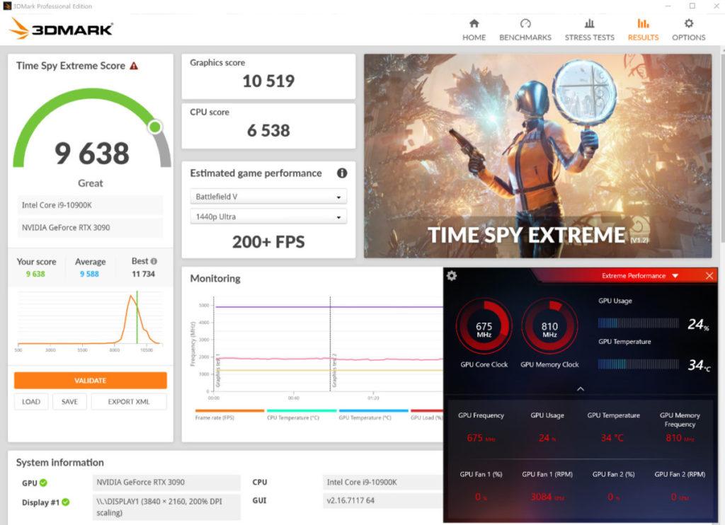 Extreme Performance 下 3D Mark Time Spy Extreme 性能