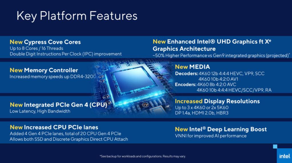 Intel已公佈的11代Core架構清楚表示,增加4組Gen 4 PCIe Lanes給SSD等 使用。