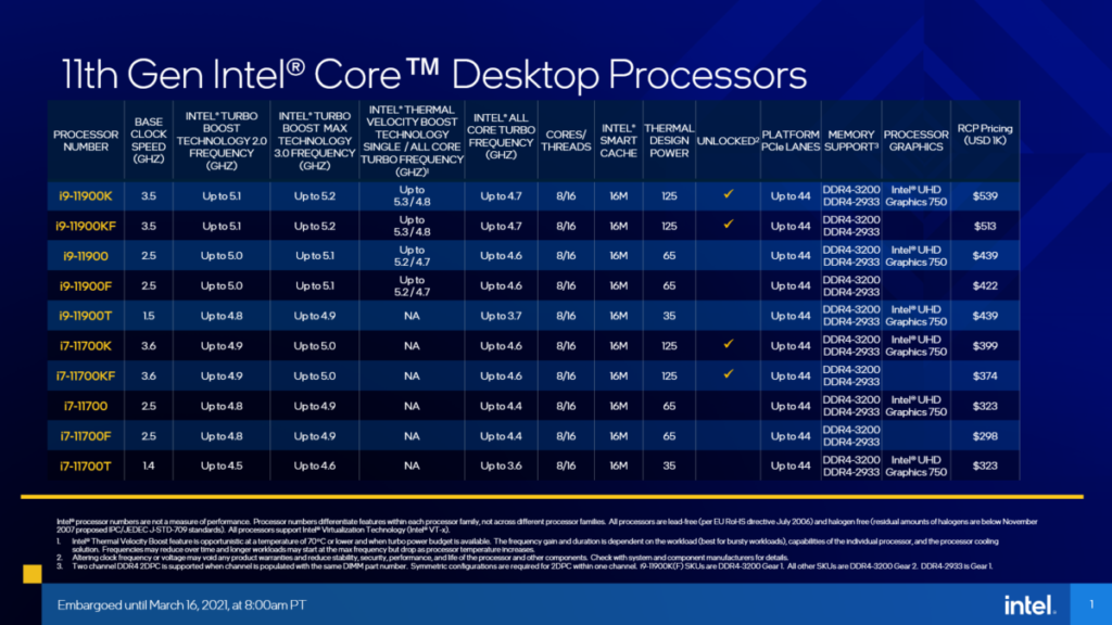 11 代 Core i9 及 i7 的規格及參考售價