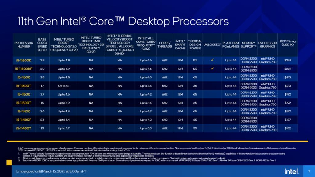 11 代 Core i5 的規格及參考售價