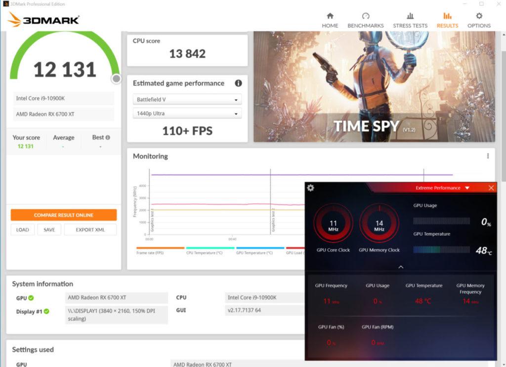 《 3D Mark Time Sky 》得分達 12,131分,貼近上次 Sapphire 測試的 12,144 分。