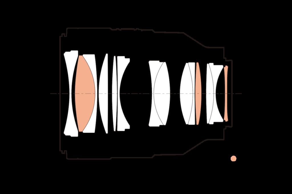 鏡頭內部有 3 片 XA 鏡片組成。