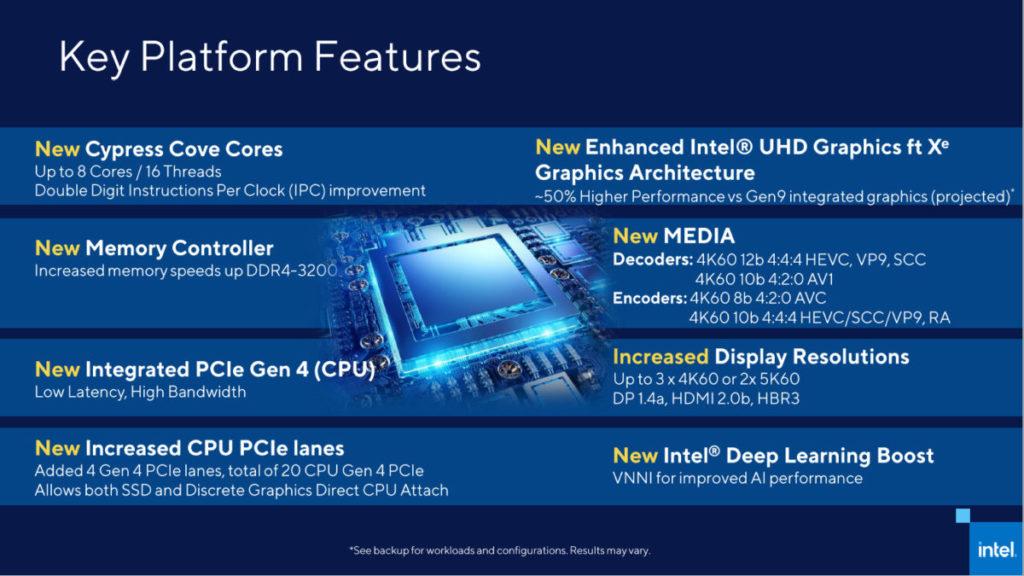 新 CPU 將升級支援 PCI-E 4.0 ,並有 Intel Xe Graphics 等全新繪圖核心。
