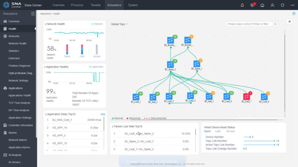 AD-NET 5.3 新增數據可視化呈現網絡當前情況,以及設備的路徑圖。