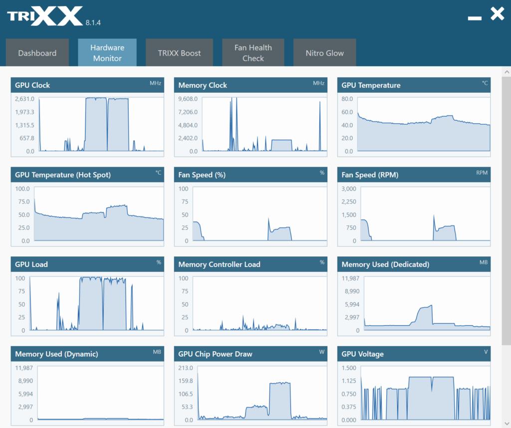 可在 TRIXX 程式顯示監控的內容