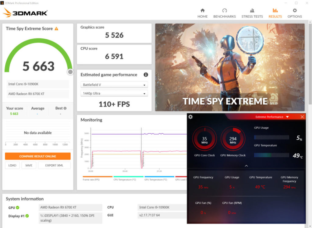 《 3D Mark Time Sky Extreme 》得分達 5,663 分,同樣貼近上次 Sapphire 測試的 5,692 分。