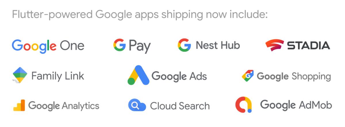現時 Google 已經有多個程式使用 Flutter 來開發。