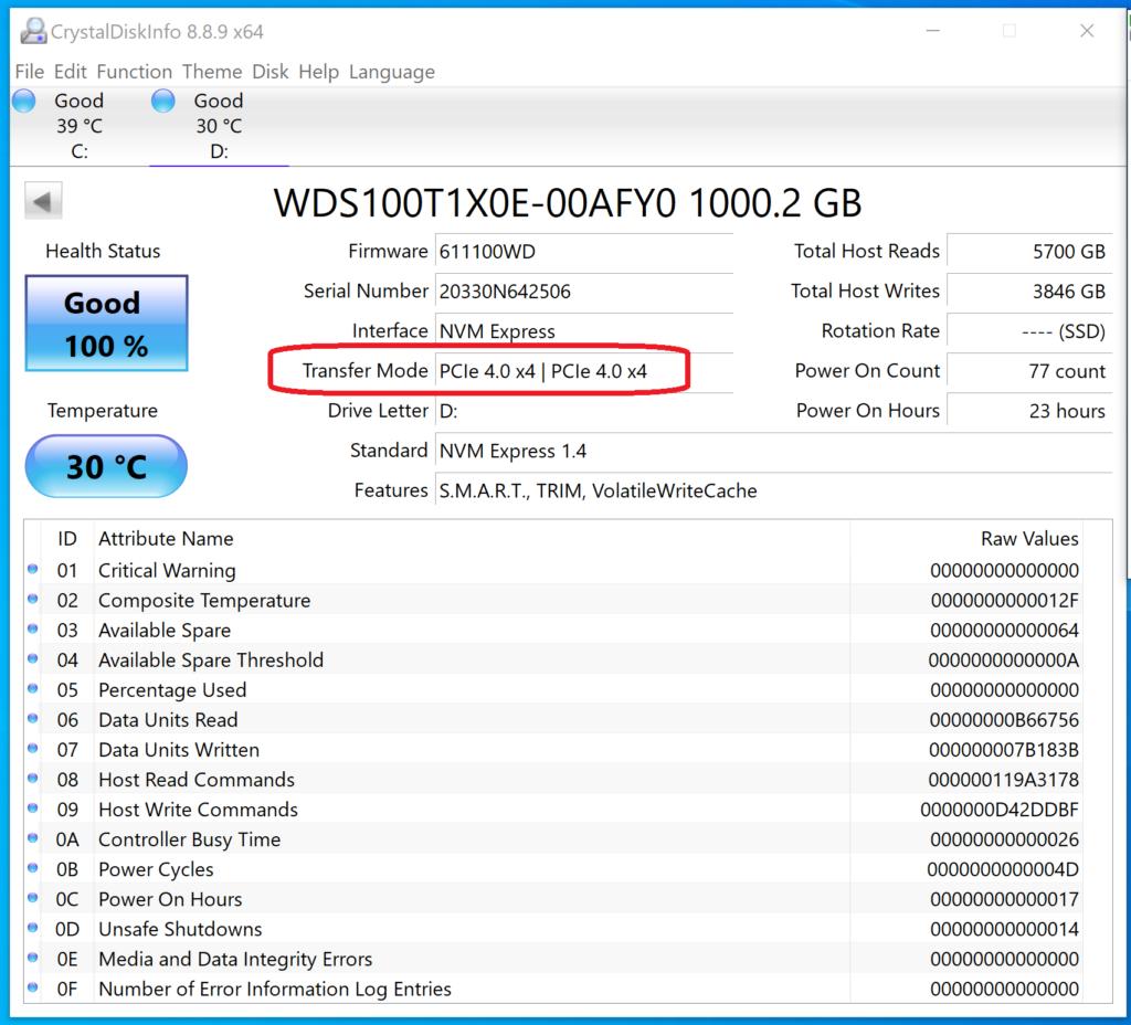 以《CrystalDiskInfo》檢測,即可知道所用的NVMe SSD 是否足速。如圖中WD_Black SN850 以PCI-E 4.0 x4工作,屬於足速。