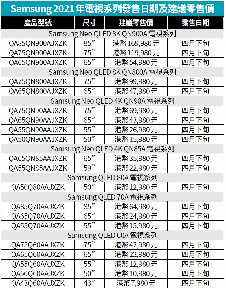 Samsung 2021年電視系列發售日期及建議零售價