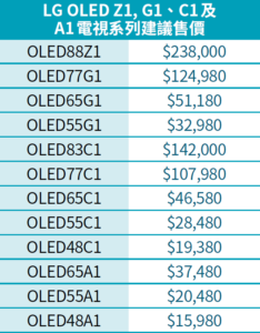 LG OLED Z1, G1、C1及 A1 電視系列建議售價