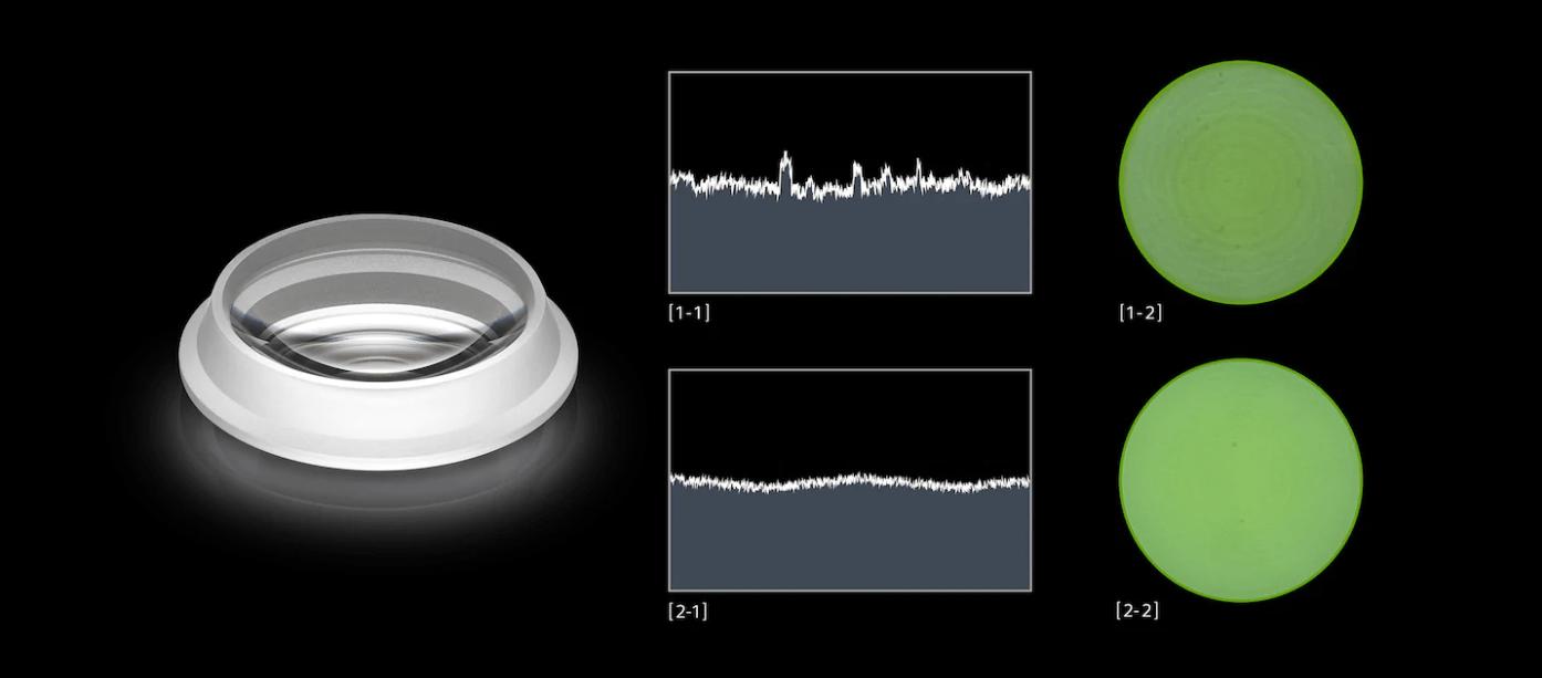 上:傳統非球面鏡頭表面會出現不良的散景效果;下: XA (極致非球面) 鏡頭表面製造良好的散景效果。